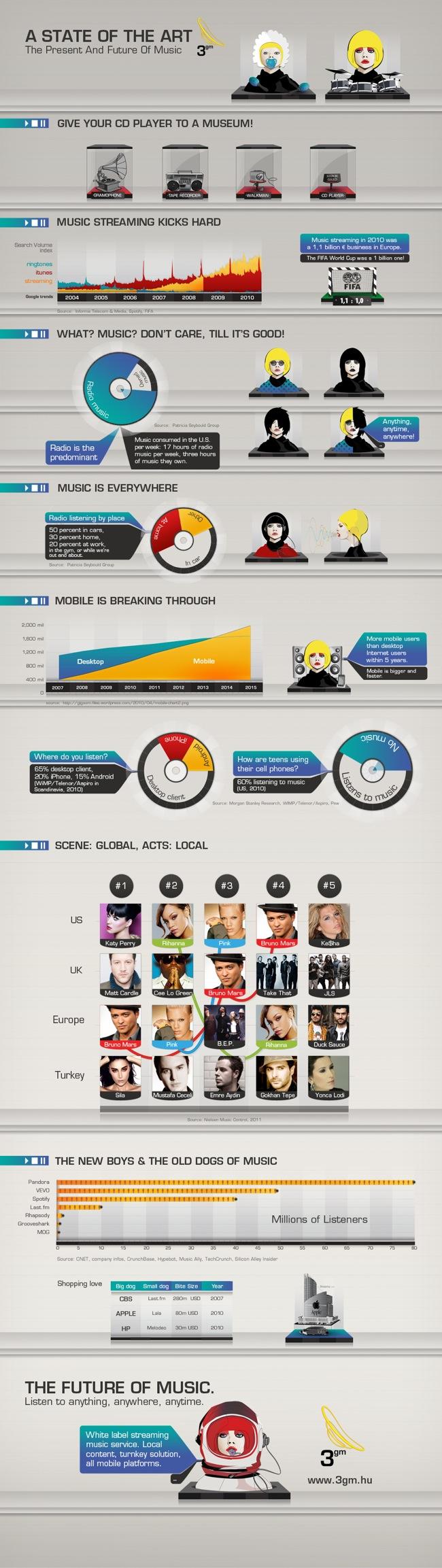 3gm infographics web v1 3