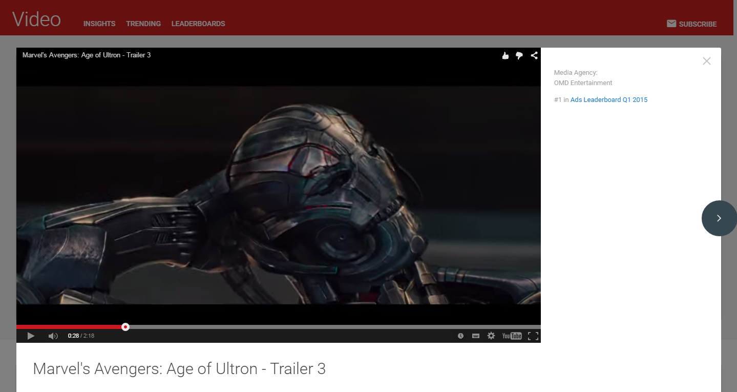 YouTube Trailers Leaderboard Winter 2015 – Think with Google